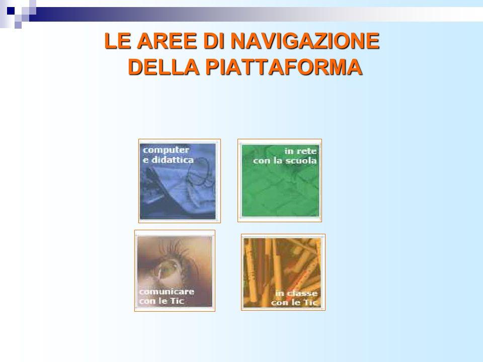 AREA 1: COMPUTER E DIDATTICA L area presenta i moduli che appartenevano all alfabetizzazione informatica con delle sostanziali modifiche.
