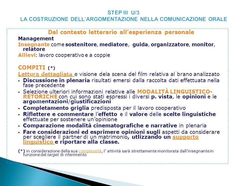 STEP III U/3 LA COSTRUZIONE DELLARGOMENTAZIONE NELLA COMUNICAZIONE ORALE Dal contesto letterario allesperienza personale Management Insegnante come so