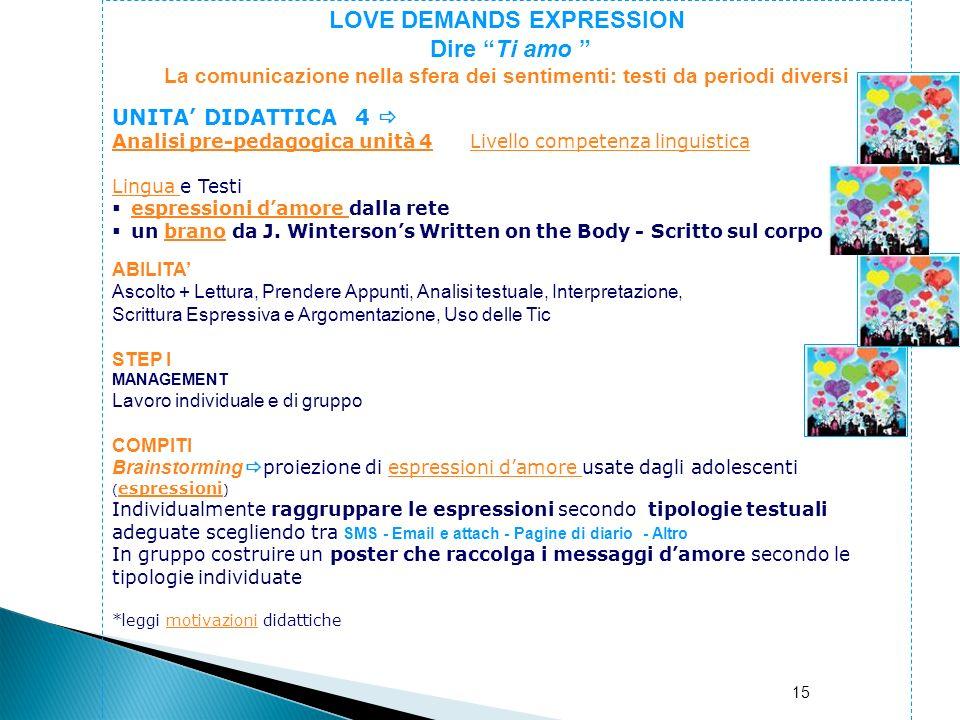 15 LOVE DEMANDS EXPRESSION Dire Ti amo La comunicazione nella sfera dei sentimenti: testi da periodi diversi UNITA DIDATTICA 4 Analisi pre-pedagogica