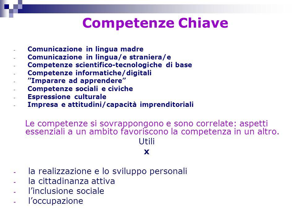 Competenze Chiave - Comunicazione in lingua madre - Comunicazione in lingua/e straniera/e - Competenze scientifico-tecnologiche di base - Competenze i
