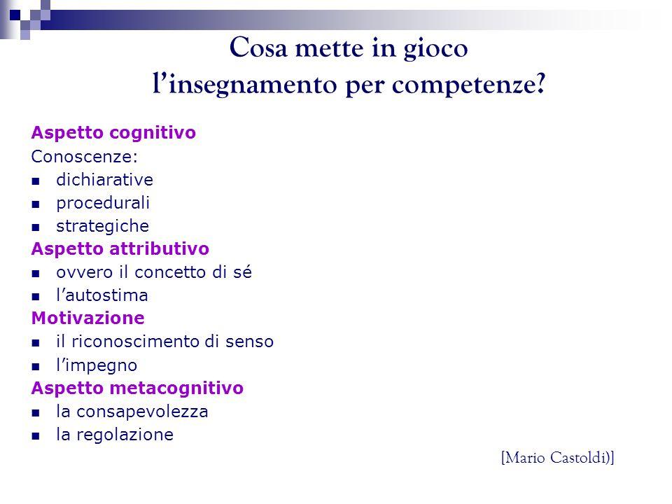 Cosa mette in gioco linsegnamento per competenze? Aspetto cognitivo Conoscenze: dichiarative procedurali strategiche Aspetto attributivo ovvero il con