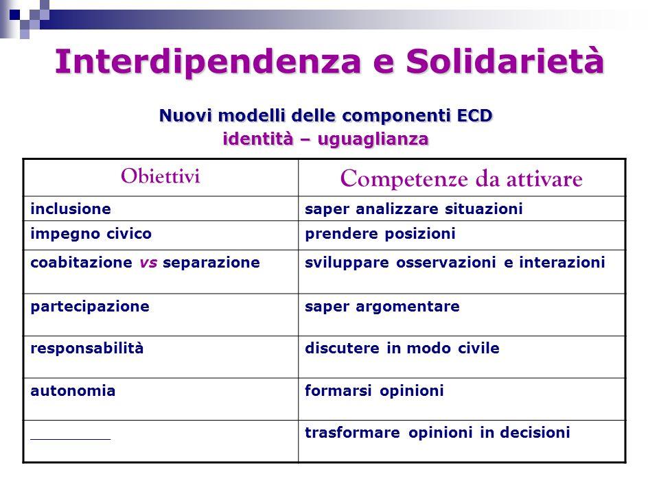 Interdipendenza e Solidarietà Nuovi modelli delle componenti ECD identità – uguaglianza Obiettivi Competenze da attivare inclusionesaper analizzare si