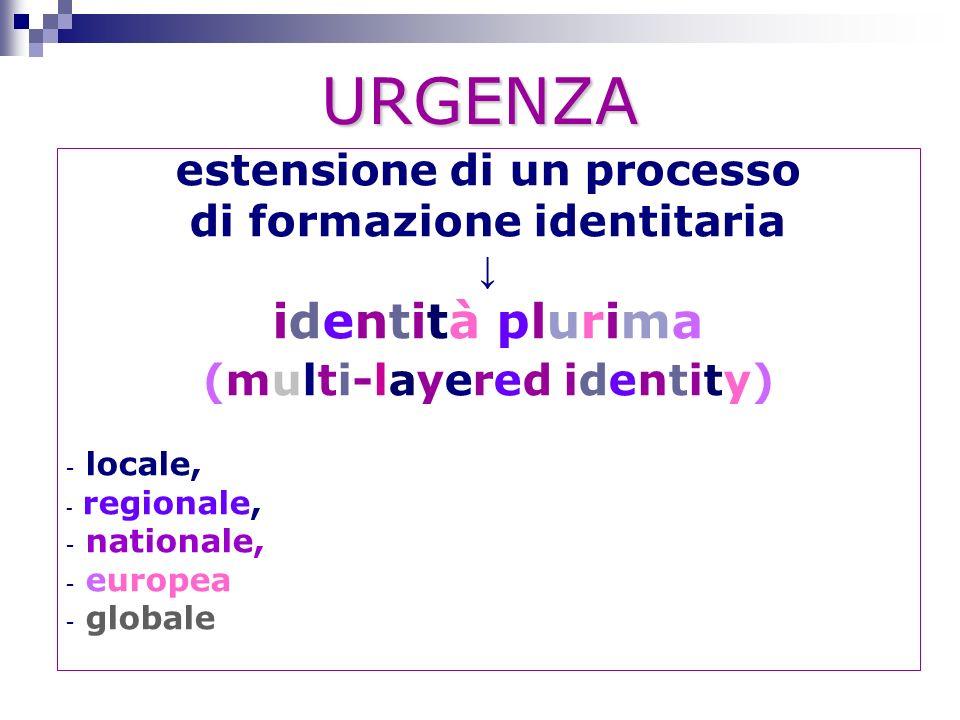 URGENZA estensione di un processo di formazione identitaria identità plurima (multi-layered identity) - locale, - regionale, - nationale, - europea -