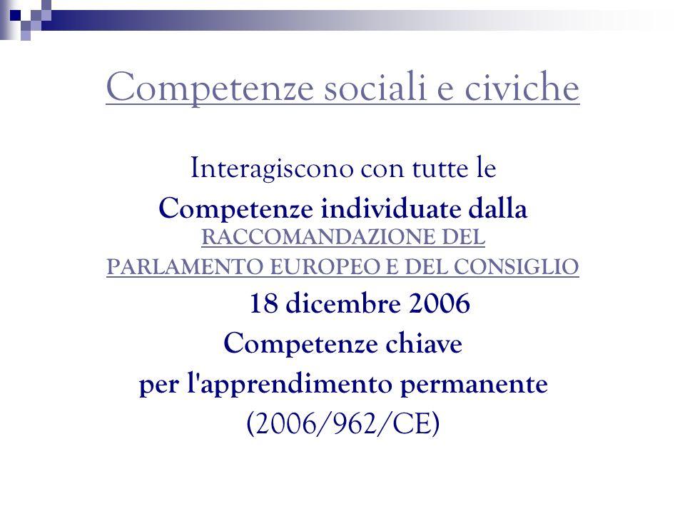 Competenze sociali e civiche Interagiscono con tutte le Competenze individuate dalla RACCOMANDAZIONE DEL RACCOMANDAZIONE DEL PARLAMENTO EUROPEO E DEL