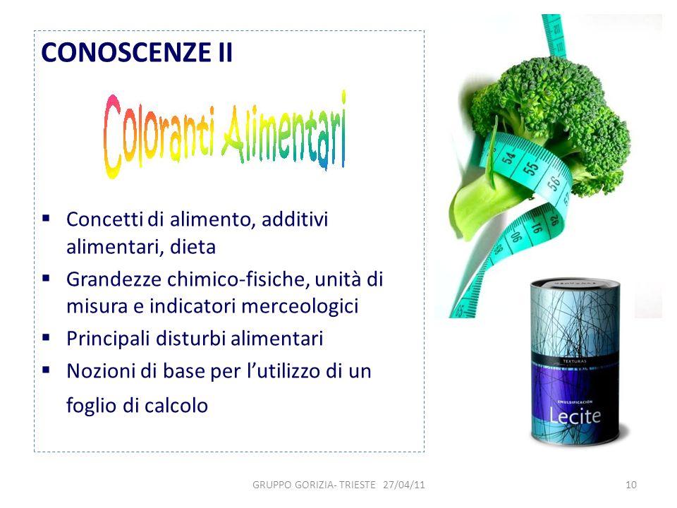 GRUPPO GORIZIA- TRIESTE 27/04/1110 CONOSCENZE II Concetti di alimento, additivi alimentari, dieta Grandezze chimico-fisiche, unità di misura e indicat