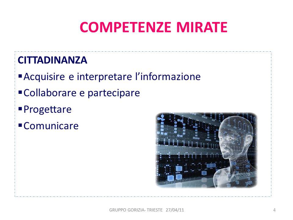 GRUPPO GORIZIA- TRIESTE 27/04/114 COMPETENZE MIRATE CITTADINANZA Acquisire e interpretare linformazione Collaborare e partecipare Progettare Comunicar