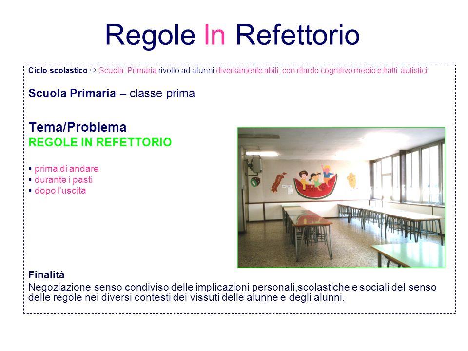 Regole In Refettorio Ciclo scolastico Scuola Primaria rivolto ad alunni diversamente abili, con ritardo cognitivo medio e tratti autistici. Scuola Pri