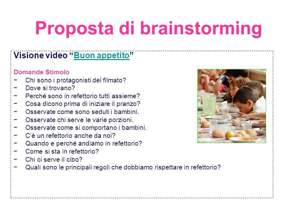 Proposta di brainstorming Visione video Buon appetitoBuon appetito Domande Stimolo Chi sono i protagonisti del filmato? Dove si trovano? Perché sono i