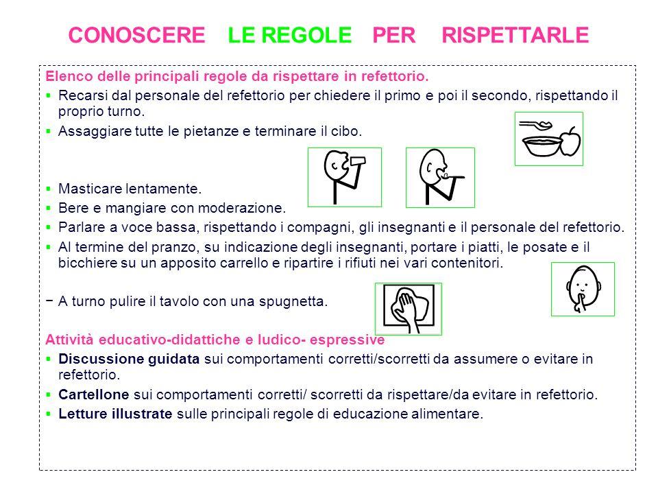 Elenco delle principali regole da rispettare in refettorio. Recarsi dal personale del refettorio per chiedere il primo e poi il secondo, rispettando i