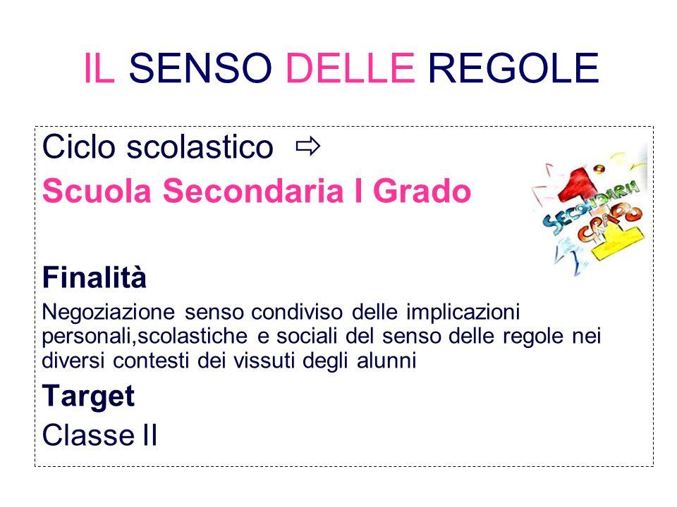 IL SENSO DELLE REGOLE Ciclo scolastico Scuola Secondaria I Grado Finalità Negoziazione senso condiviso delle implicazioni personali,scolastiche e soci
