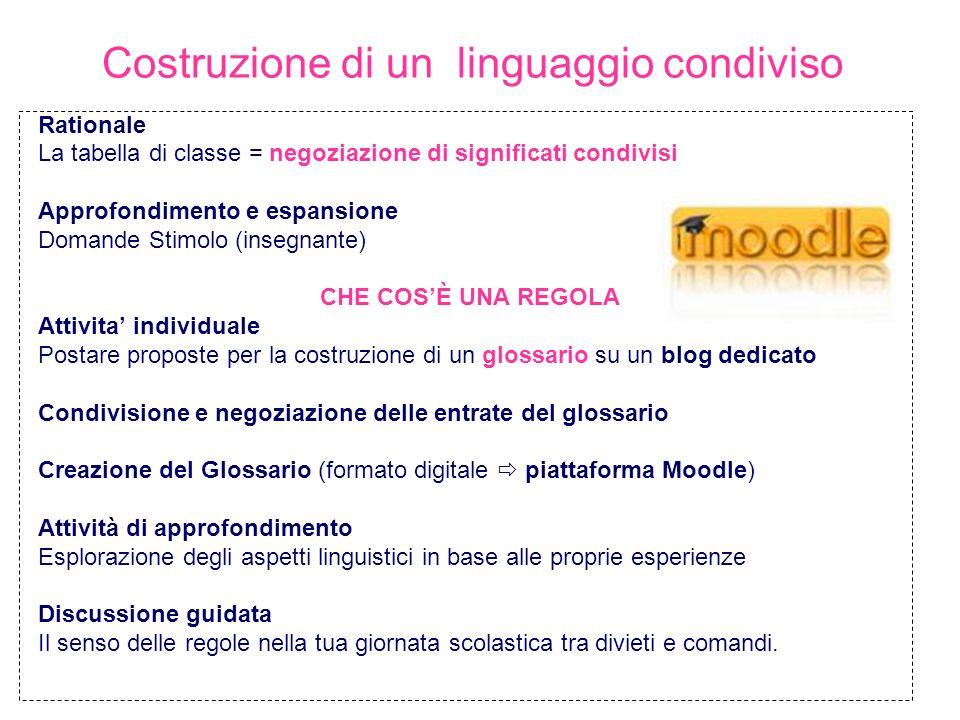 Costruzione di un linguaggio condiviso Rationale La tabella di classe = negoziazione di significati condivisi Approfondimento e espansione Domande Sti