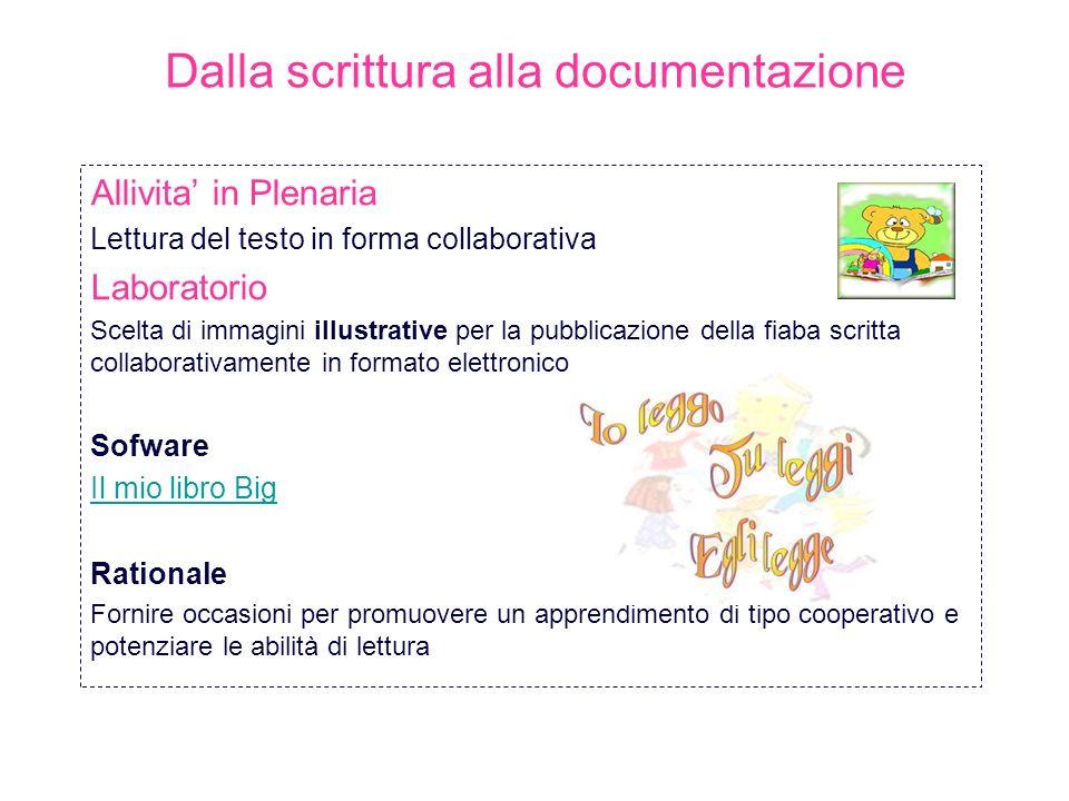 Dalla scrittura alla documentazione Allivita in Plenaria Lettura del testo in forma collaborativa Laboratorio Scelta di immagini illustrative per la p