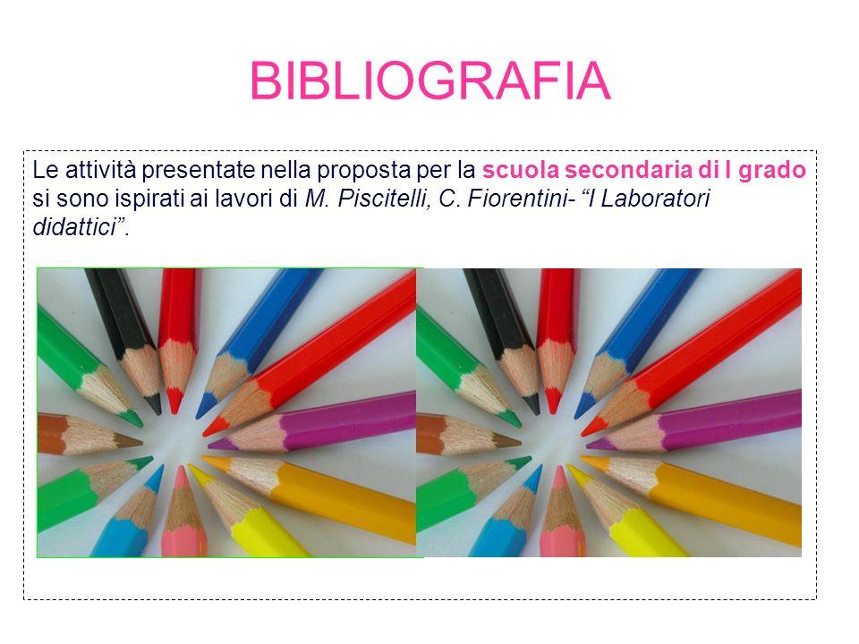 BIBLIOGRAFIA Le attività presentate nella proposta per la scuola secondaria di I grado si sono ispirati ai lavori di M. Piscitelli, C. Fiorentini- I L