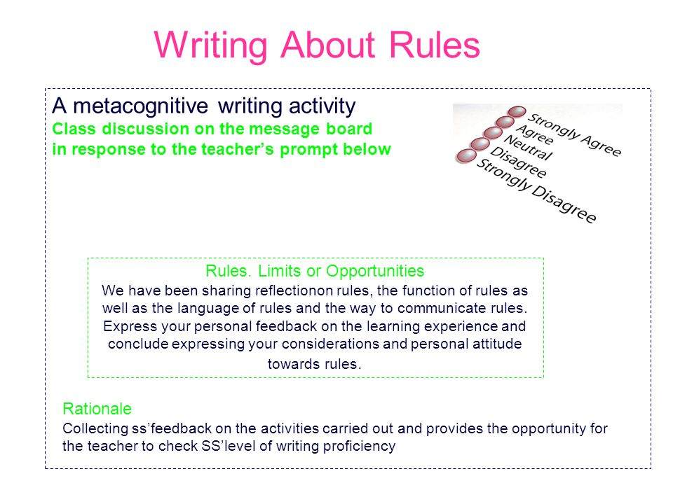 Writing About Rules A metacognitive writing activity Class discussion on the message board in response to the teachers prompt below Rules. Limits or O