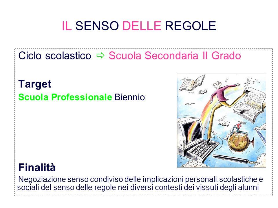 IL SENSO DELLE REGOLE Ciclo scolastico Scuola Secondaria II Grado Target Scuola Professionale Biennio Finalità Negoziazione senso condiviso delle impl