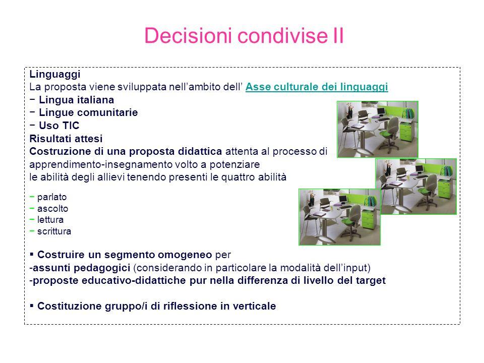 Decisioni condivise II Linguaggi La proposta viene sviluppata nellambito dell Asse culturale dei linguaggiAsse culturale dei linguaggi Lingua italiana