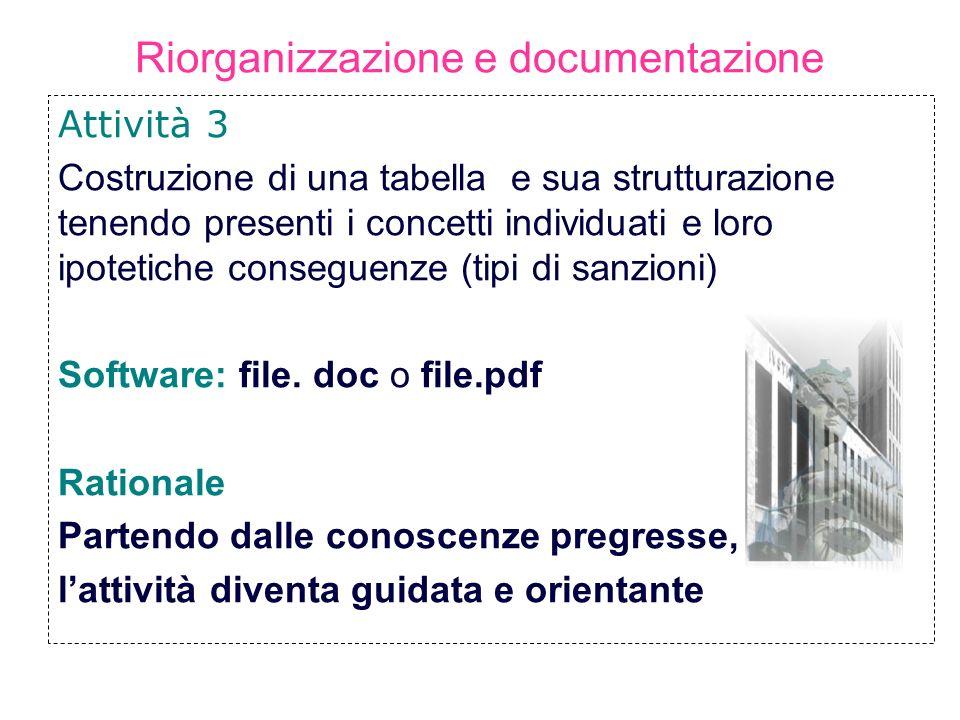 Riorganizzazione e documentazione Attività 3 Costruzione di una tabella e sua strutturazione tenendo presenti i concetti individuati e loro ipotetiche