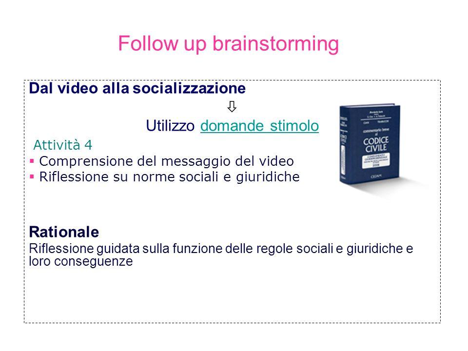 Dal video alla socializzazione Utilizzo domande stimolodomande stimolo Attività 4 Comprensione del messaggio del video Riflessione su norme sociali e