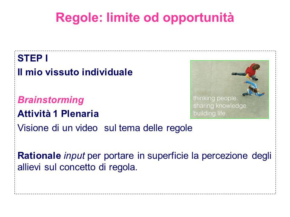 Regole: limite od opportunità STEP I Il mio vissuto individuale Brainstorming Attività 1 Plenaria Visione di un video sul tema delle regole Rationale