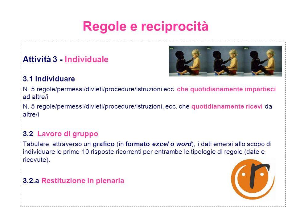 Regole e reciprocità Attività 3 - Individuale 3.1 Individuare N. 5 regole/permessi/divieti/procedure/istruzioni ecc. che quotidianamente impartisci ad