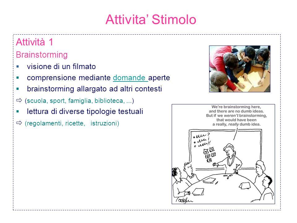 Attivita Stimolo Attività 1 Brainstorming visione di un filmato comprensione mediante domande apertedomande brainstorming allargato ad altri contesti