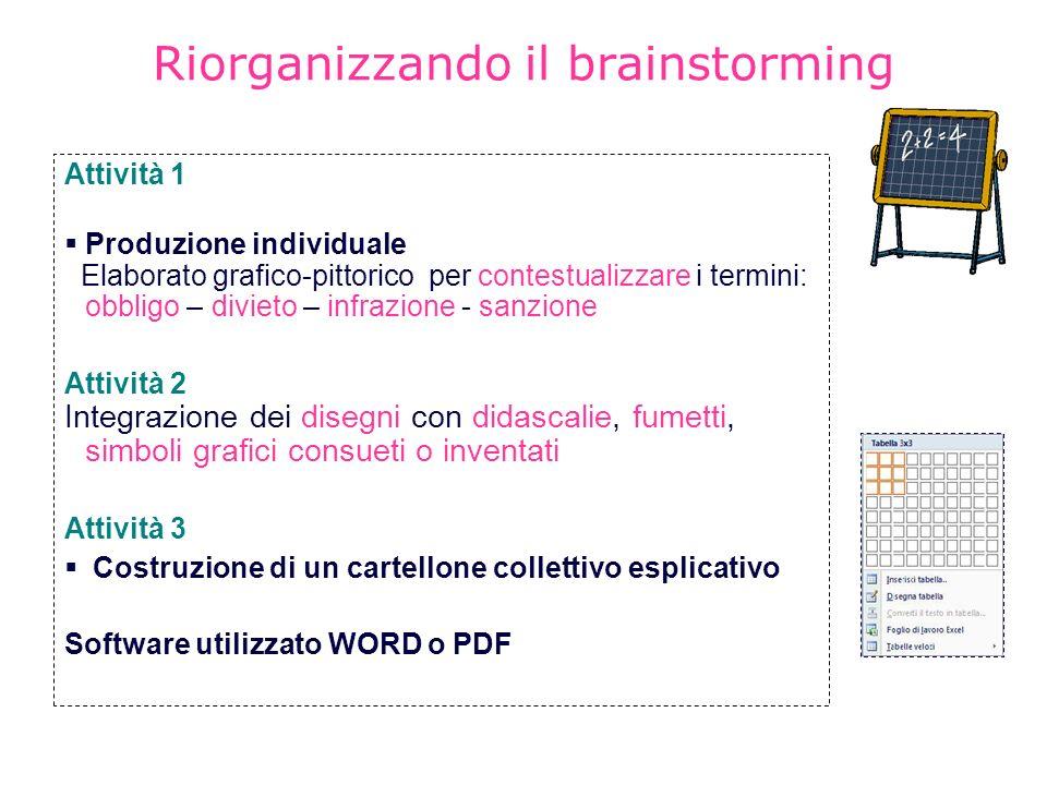 Riorganizzando il brainstorming Attività 1 Produzione individuale Elaborato grafico-pittorico per contestualizzare i termini: obbligo – divieto – infr