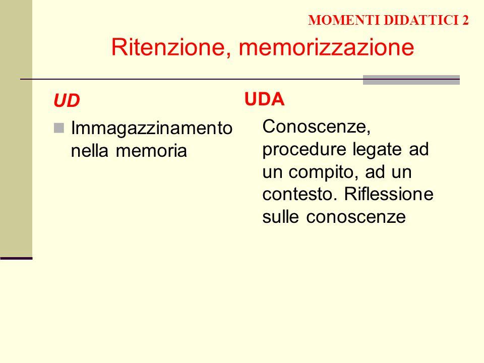 UD Immagazzinamento nella memoria UDA Conoscenze, procedure legate ad un compito, ad un contesto. Riflessione sulle conoscenze MOMENTI DIDATTICI 2 Rit