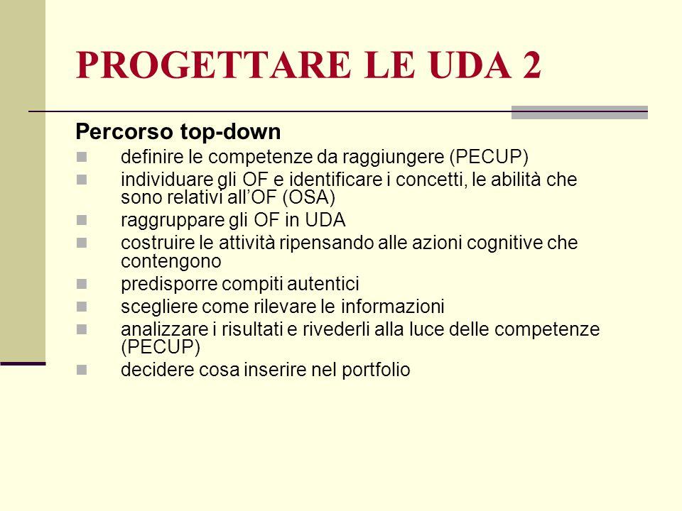 PROGETTARE LE UDA 2 Percorso top-down definire le competenze da raggiungere (PECUP) individuare gli OF e identificare i concetti, le abilità che sono
