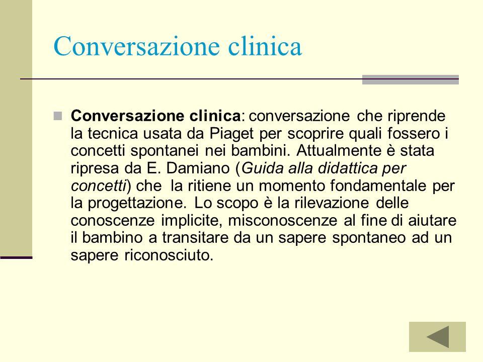 Conversazione clinica Conversazione clinica: conversazione che riprende la tecnica usata da Piaget per scoprire quali fossero i concetti spontanei nei