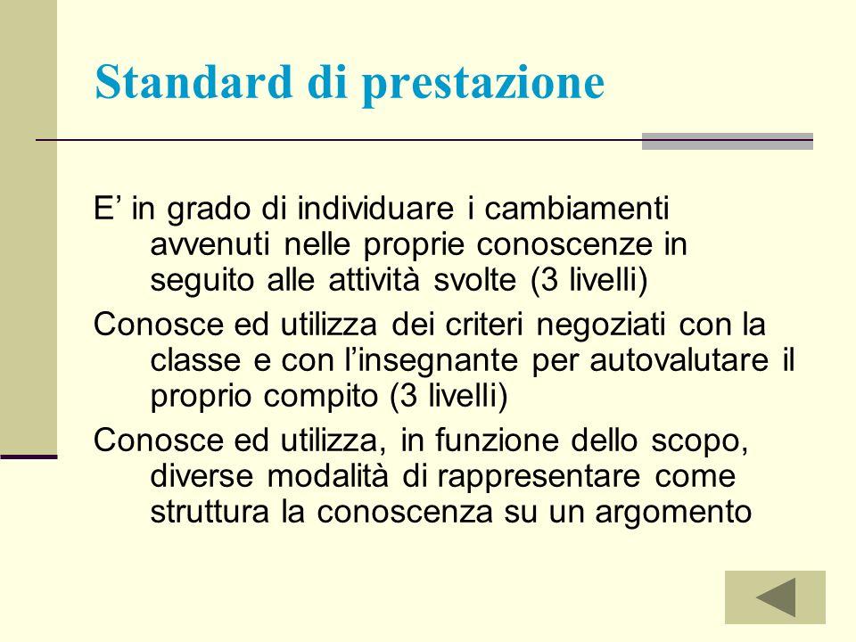 Standard di prestazione E in grado di individuare i cambiamenti avvenuti nelle proprie conoscenze in seguito alle attività svolte (3 livelli) Conosce