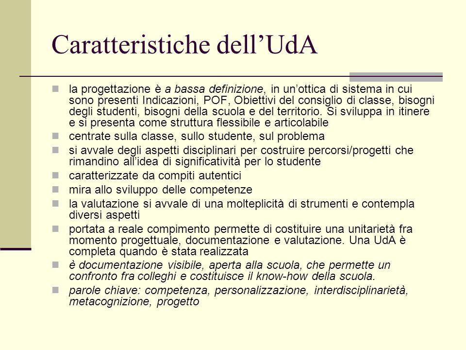 Caratteristiche dellUdA la progettazione è a bassa definizione, in unottica di sistema in cui sono presenti Indicazioni, POF, Obiettivi del consiglio