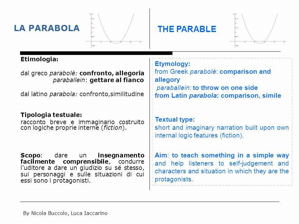 LA PARABOLA Etimologia: dal greco parabolè: confronto, allegoria paraballein: gettare al fianco dal latino parabola: confronto,similitudine Tipologia