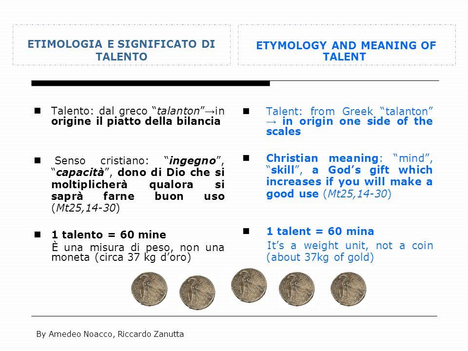 ETIMOLOGIA E SIGNIFICATO DI TALENTO Talento: dal greco talanton in origine il piatto della bilancia Senso cristiano: ingegno,capacità, dono di Dio che