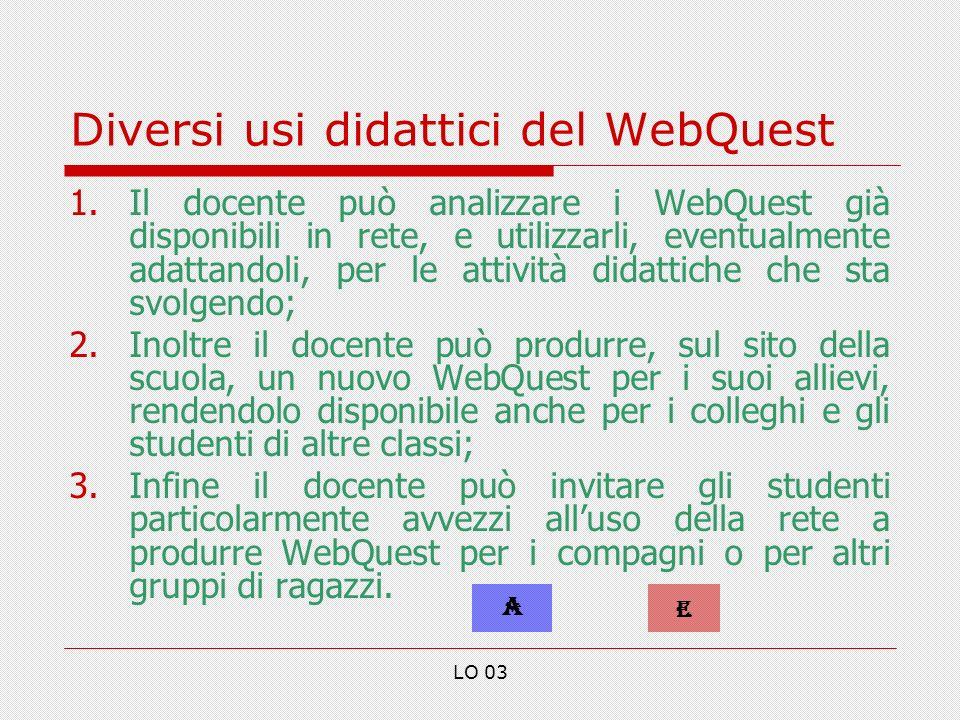 LO 03 Diversi usi didattici del WebQuest 1.Il docente può analizzare i WebQuest già disponibili in rete, e utilizzarli, eventualmente adattandoli, per le attività didattiche che sta svolgendo; 2.Inoltre il docente può produrre, sul sito della scuola, un nuovo WebQuest per i suoi allievi, rendendolo disponibile anche per i colleghi e gli studenti di altre classi; 3.Infine il docente può invitare gli studenti particolarmente avvezzi alluso della rete a produrre WebQuest per i compagni o per altri gruppi di ragazzi.