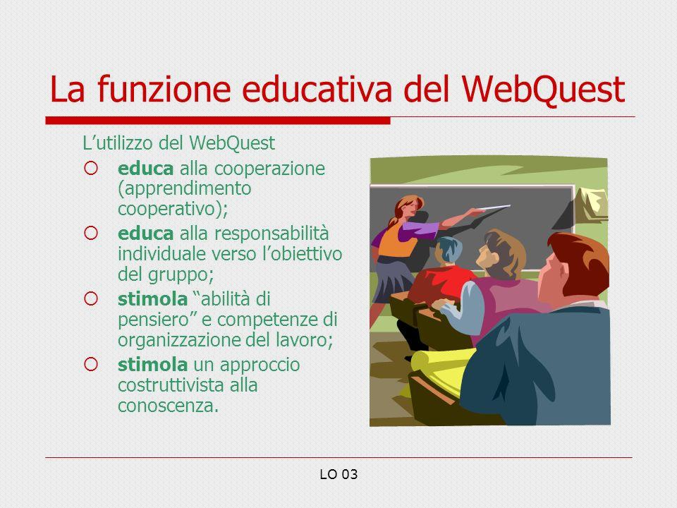 LO 03 La funzione educativa del WebQuest Lutilizzo del WebQuest educa alla cooperazione (apprendimento cooperativo); educa alla responsabilità individuale verso lobiettivo del gruppo; stimola abilità di pensiero e competenze di organizzazione del lavoro; stimola un approccio costruttivista alla conoscenza.