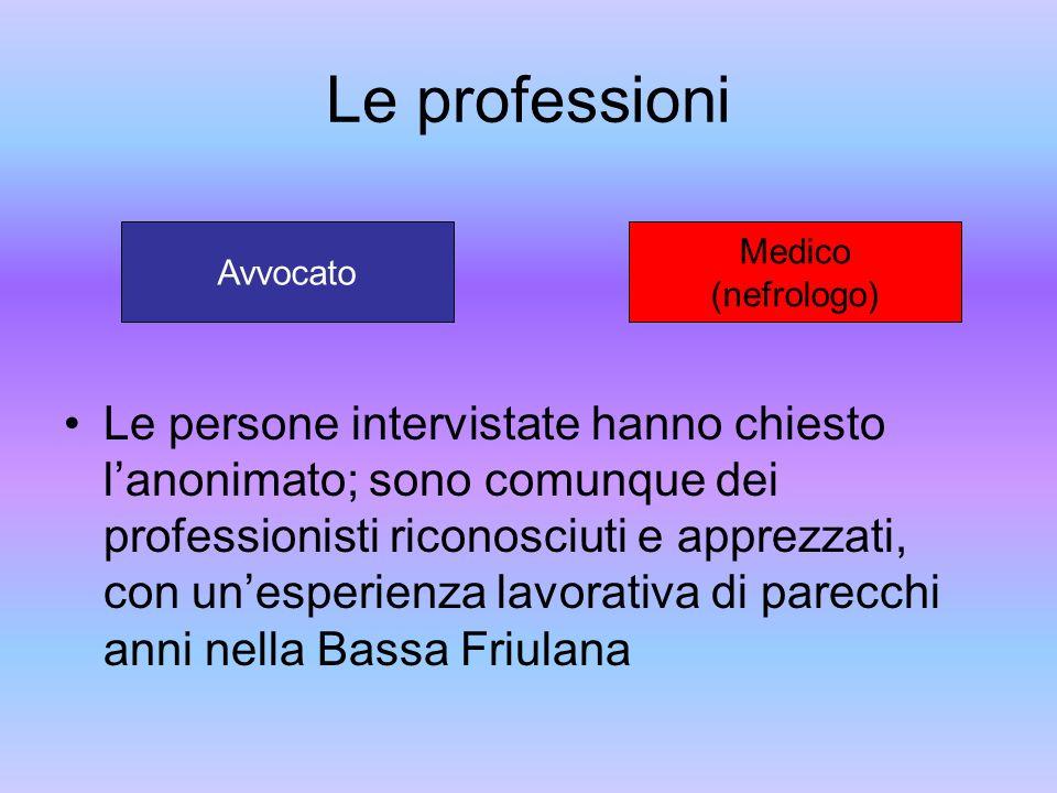 Le professioni Le persone intervistate hanno chiesto lanonimato; sono comunque dei professionisti riconosciuti e apprezzati, con unesperienza lavorati