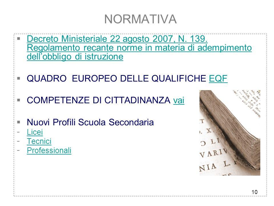 10 NORMATIVA Decreto Ministeriale 22 agosto 2007, N. 139. Regolamento recante norme in materia di adempimento dellobbligo di istruzione Decreto Minist