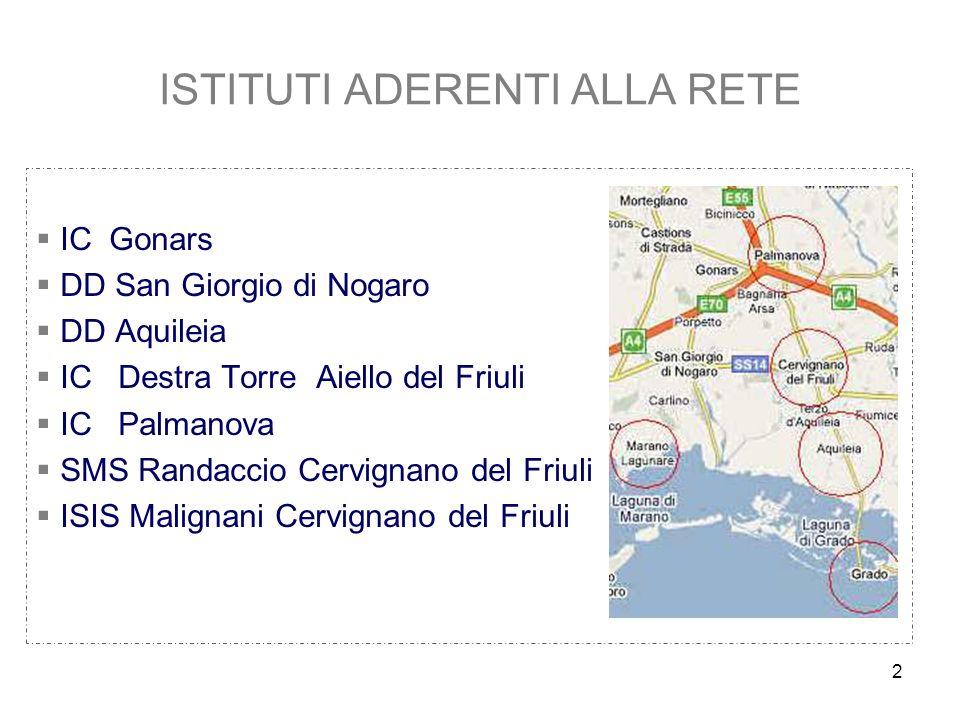 2 ISTITUTI ADERENTI ALLA RETE IC Gonars DD San Giorgio di Nogaro DD Aquileia IC Destra Torre Aiello del Friuli IC Palmanova SMS Randaccio Cervignano d