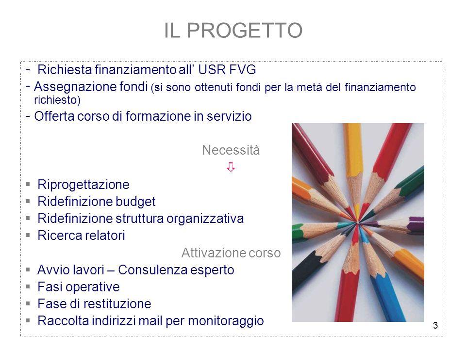 3 IL PROGETTO - Richiesta finanziamento all USR FVG - Assegnazione fondi (si sono ottenuti fondi per la metà del finanziamento richiesto) - Offerta co