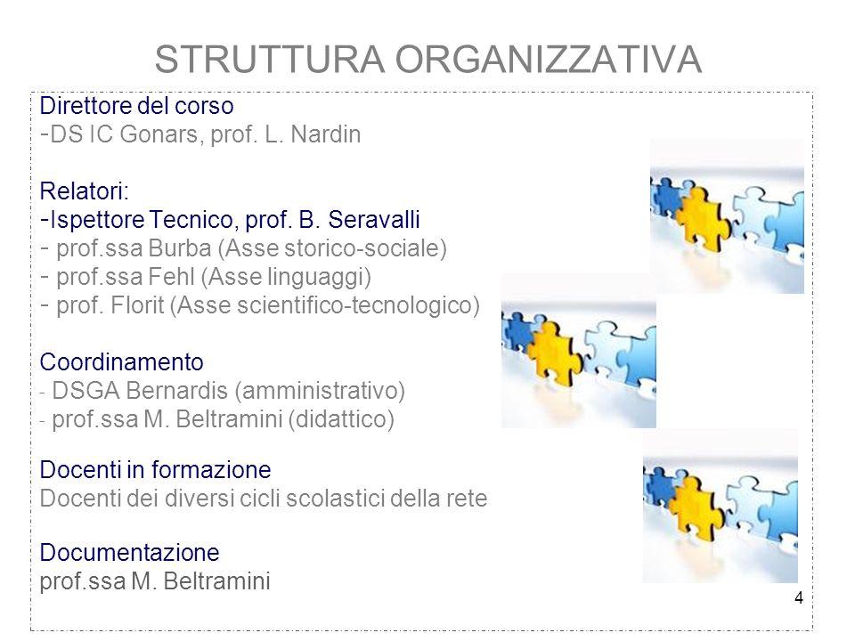 4 STRUTTURA ORGANIZZATIVA Direttore del corso - DS IC Gonars, prof. L. Nardin Relatori: - Ispettore Tecnico, prof. B. Seravalli - prof.ssa Burba (Asse