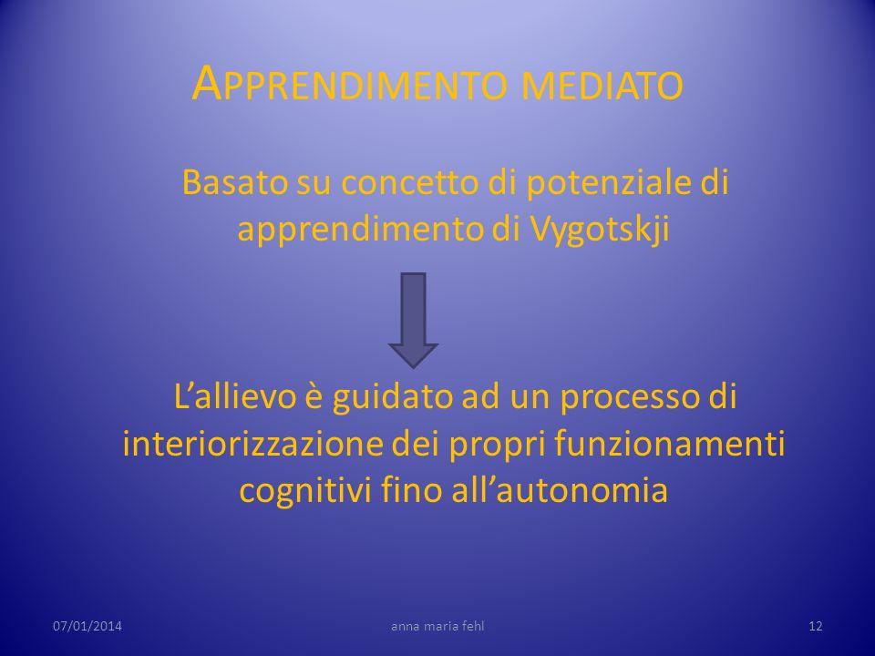 A PPRENDIMENTO MEDIATO Basato su concetto di potenziale di apprendimento di Vygotskji Lallievo è guidato ad un processo di interiorizzazione dei propr
