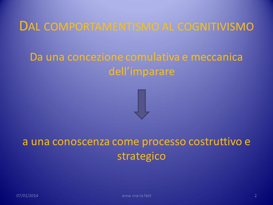 D AL COMPORTAMENTISMO AL COGNITIVISMO Da una concezione comulativa e meccanica dellimparare a una conoscenza come processo costruttivo e strategico 07