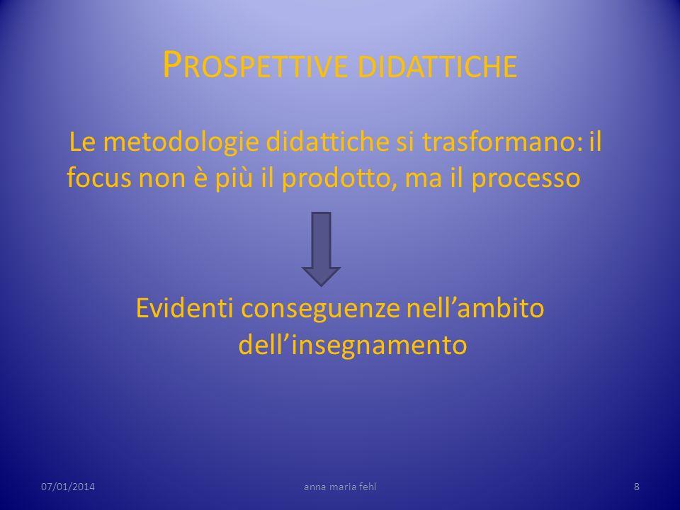 P ROSPETTIVE DIDATTICHE Le metodologie didattiche si trasformano: il focus non è più il prodotto, ma il processo Evidenti conseguenze nellambito delli