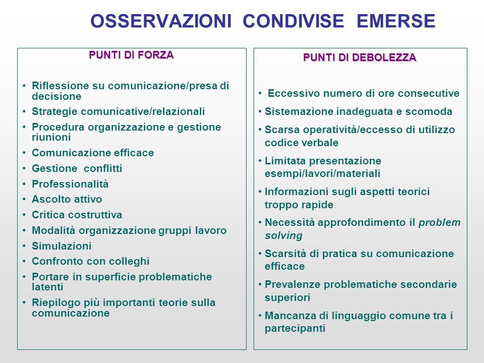 OSSERVAZIONI CONDIVISE EMERSE PUNTI DI FORZA Riflessione su comunicazione/presa di decisione Strategie comunicative/relazionali Procedura organizzazio