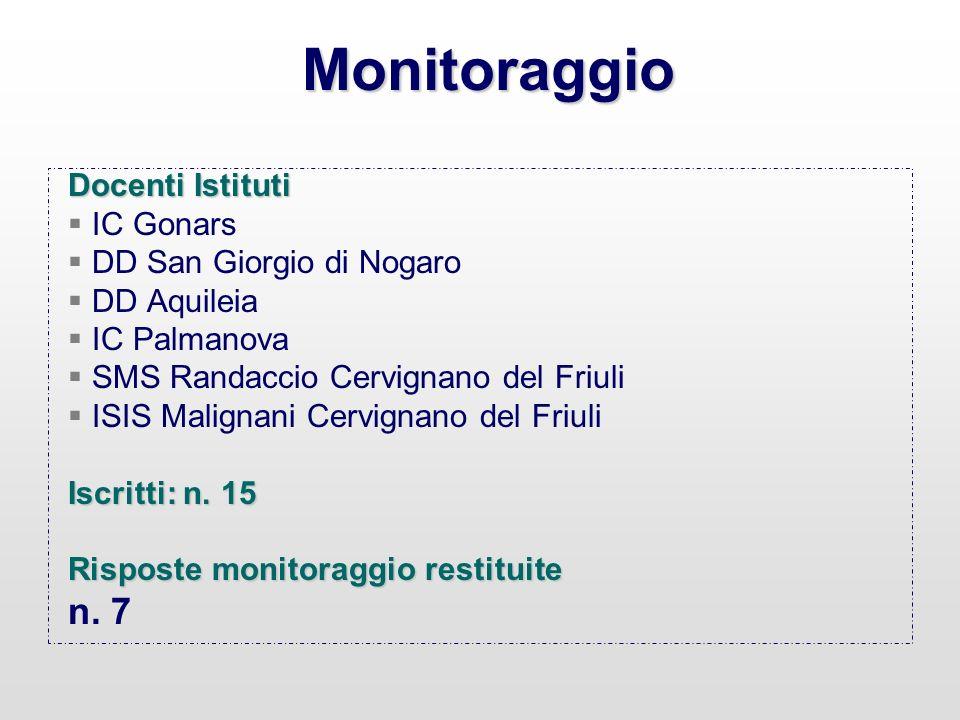 Monitoraggio Docenti Istituti IC Gonars DD San Giorgio di Nogaro DD Aquileia IC Palmanova SMS Randaccio Cervignano del Friuli ISIS Malignani Cervignan
