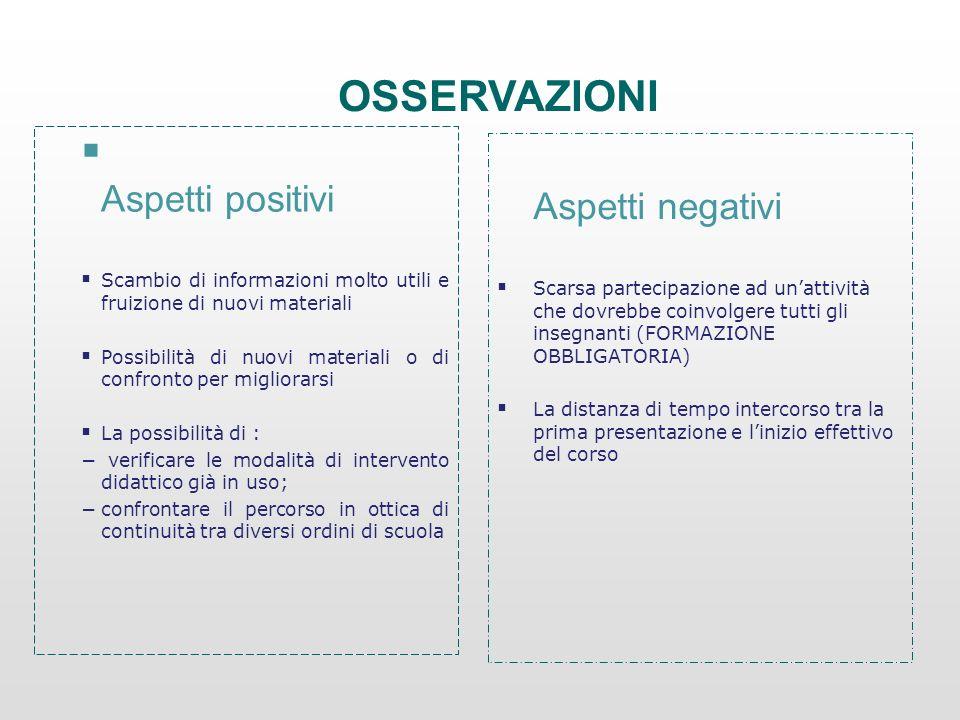 Aspetti positivi Scambio di informazioni molto utili e fruizione di nuovi materiali Possibilità di nuovi materiali o di confronto per migliorarsi La p