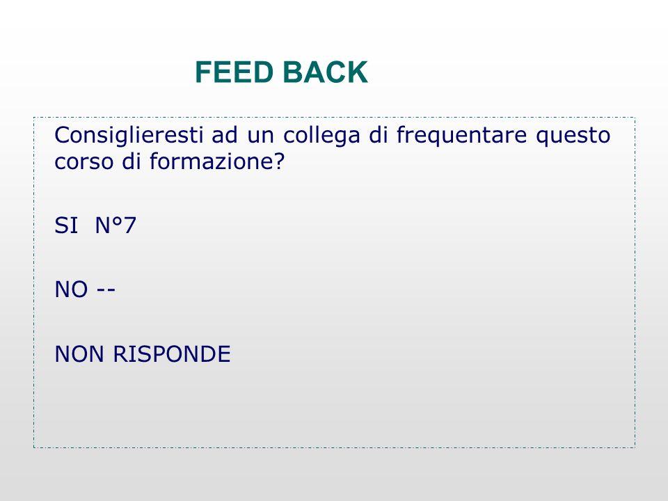 Consiglieresti ad un collega di frequentare questo corso di formazione? SI N°7 NO -- NON RISPONDE FEED BACK