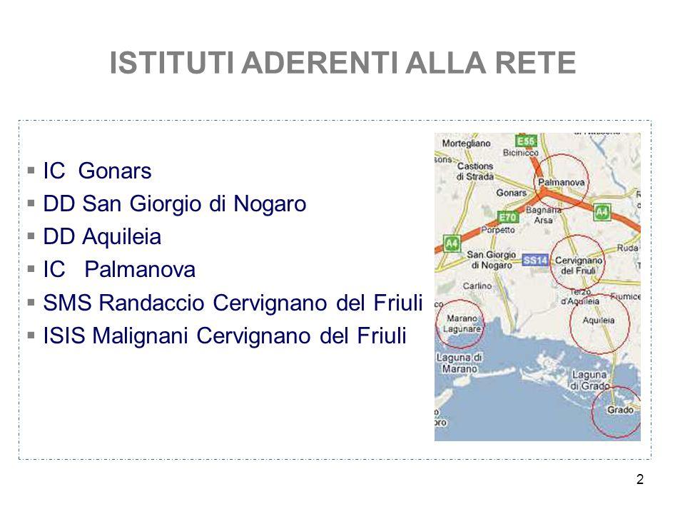 2 ISTITUTI ADERENTI ALLA RETE IC Gonars DD San Giorgio di Nogaro DD Aquileia IC Palmanova SMS Randaccio Cervignano del Friuli ISIS Malignani Cervignan