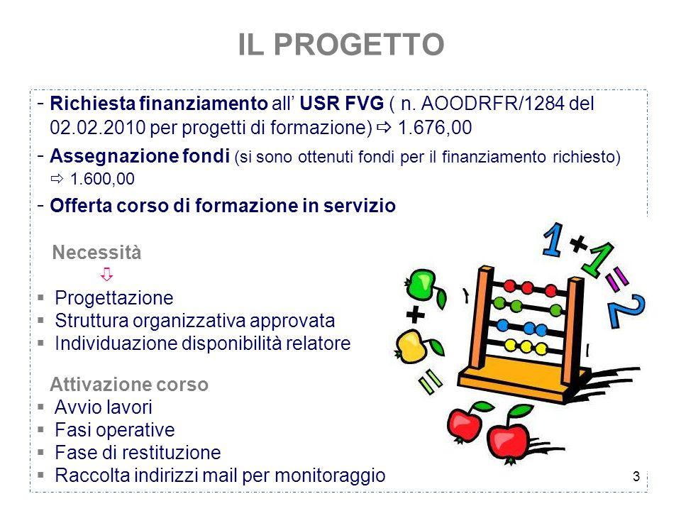 3 IL PROGETTO - Richiesta finanziamento all USR FVG ( n. AOODRFR/1284 del 02.02.2010 per progetti di formazione) 1.676,00 - Assegnazione fondi (si son