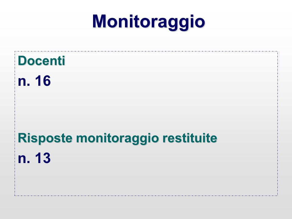 Monitoraggio Docenti n. 16 Risposte monitoraggio restituite n. 13